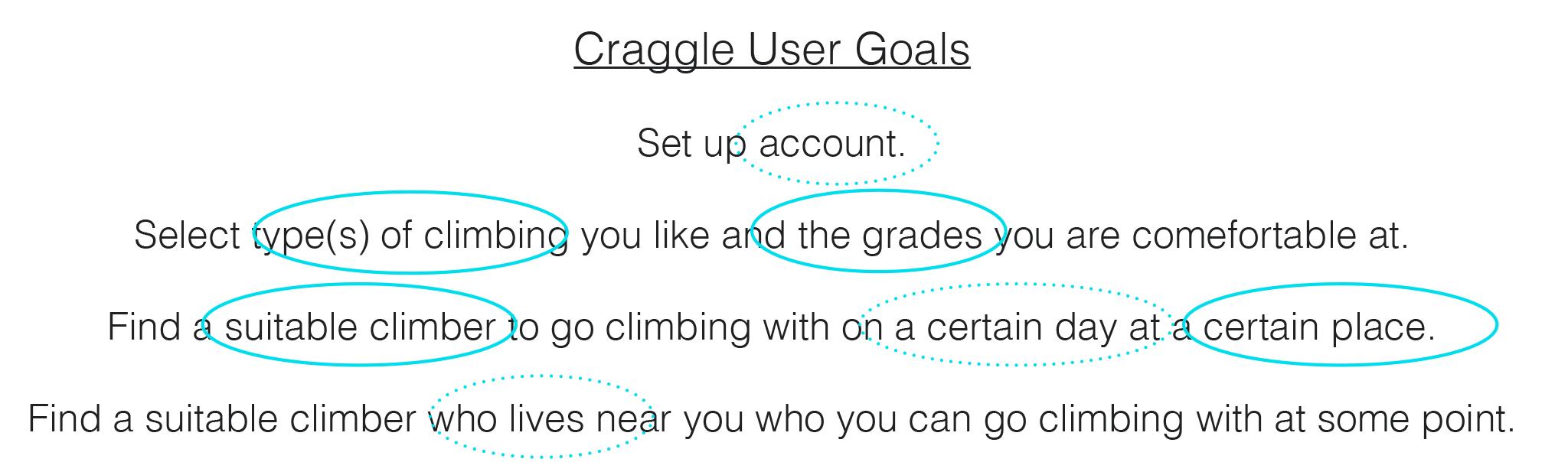 1 User Goals OOUX