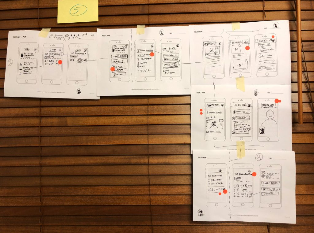 A series of wireframes showing a user journey through a mobile website