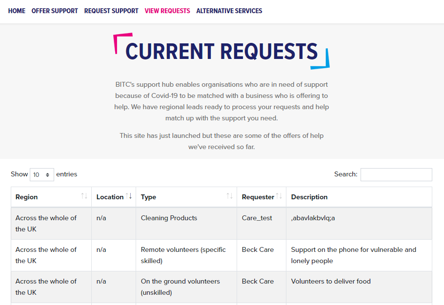 screen grab of the admin view showing a table with all the requests and offers in